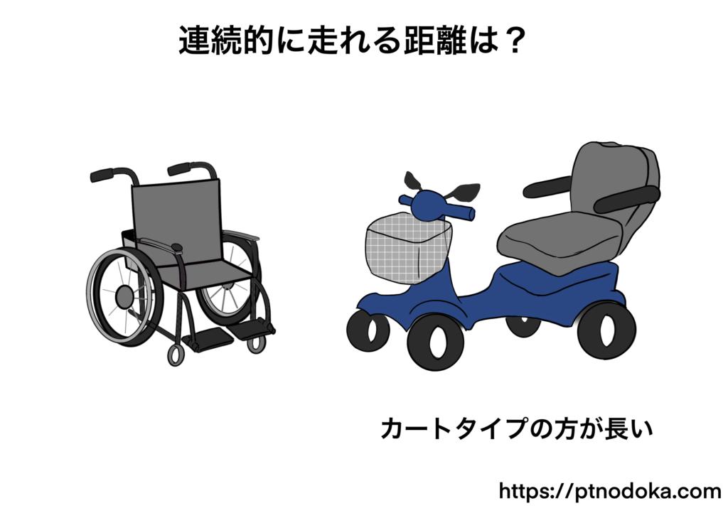電動車椅子と電動カートのイラスト