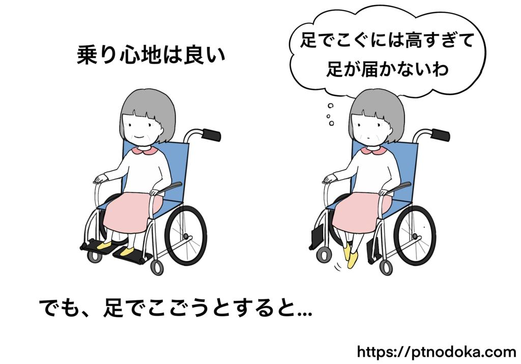 車椅子を足でこいでいる人のイラスト
