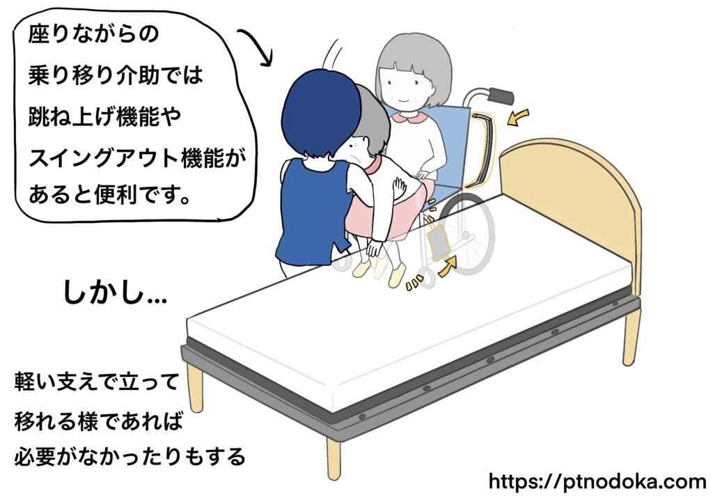 車椅子から介助をする介助者のイラスト