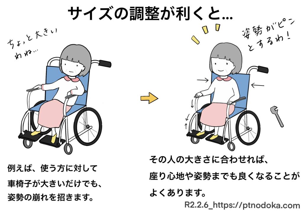 サイズ調整機能(モジュールタイプ)を有した車椅子のイメージイラスト