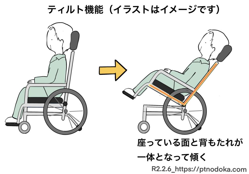 車椅子のティルト機能