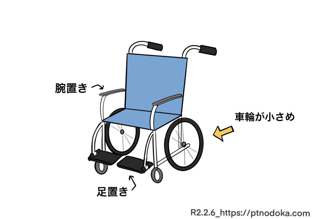 介助型車椅子のイラスト