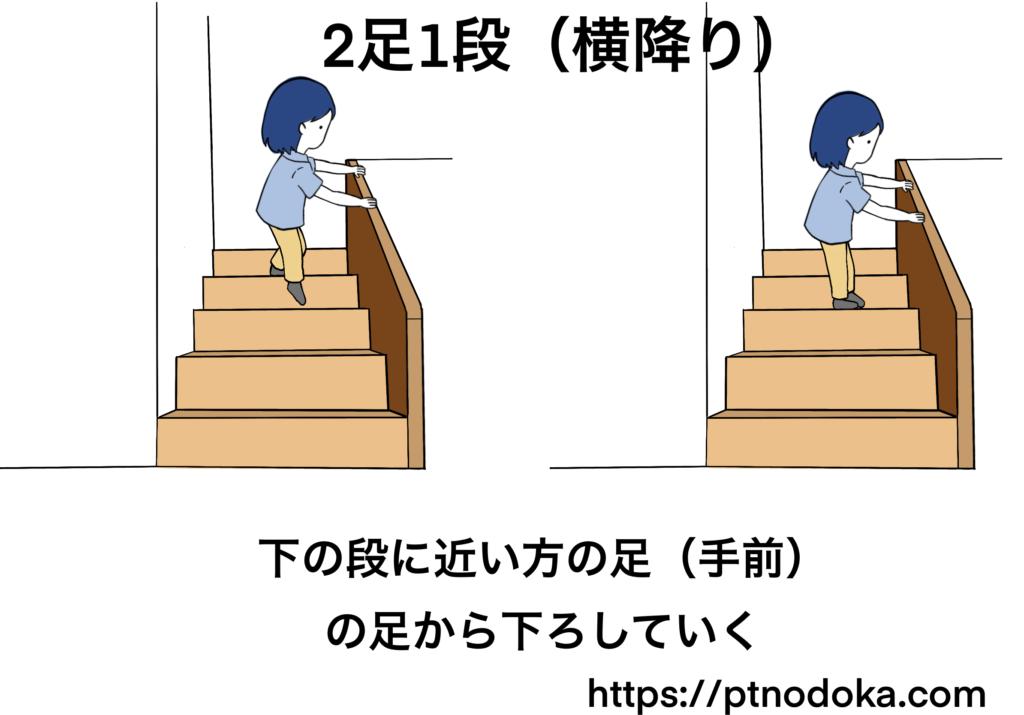 階段を横向きで降りる方法のイラスト(2足1段)