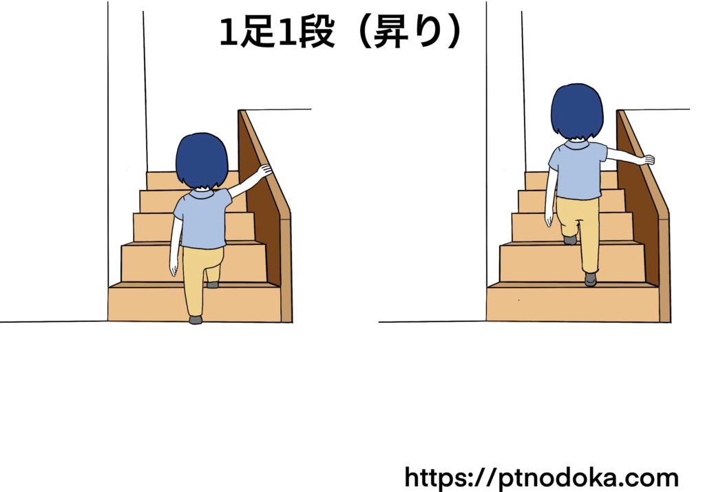 階段を昇る方法のイラスト(1足1段)