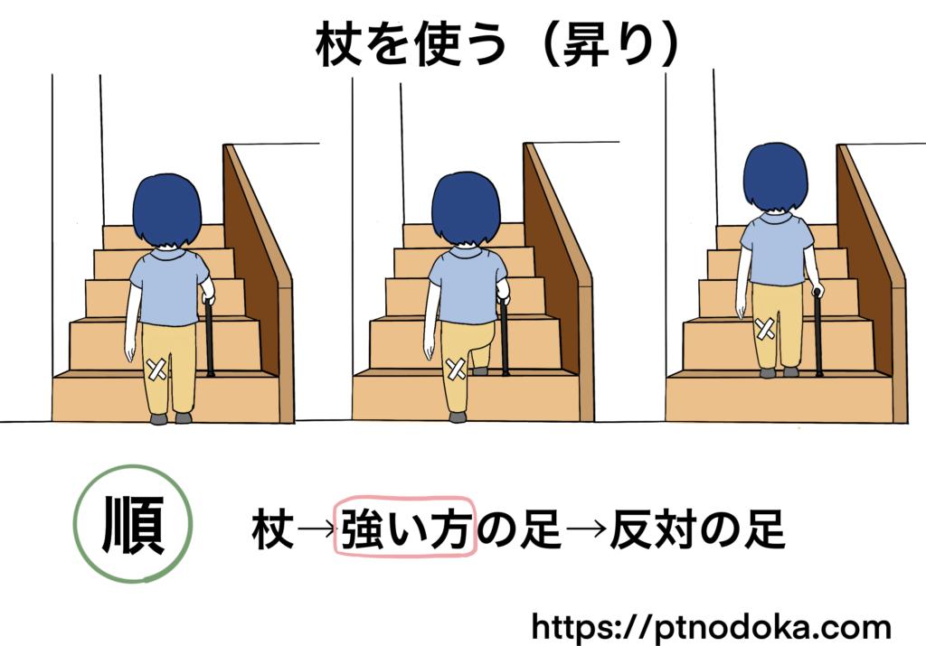 杖を使って階段を昇る方法のイラスト