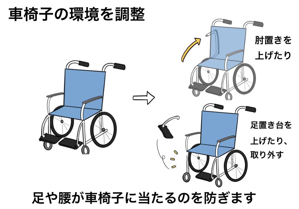 乗り移りで車椅子の環境を調整するイラスト
