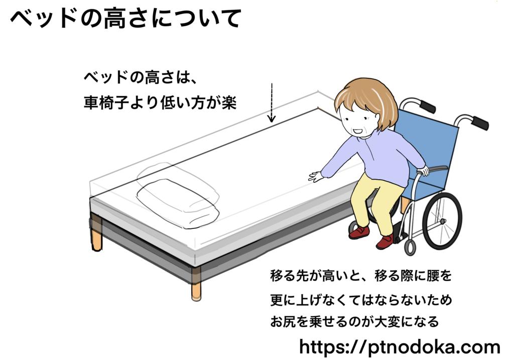 乗り移りでベッドの環境を調整するイラスト