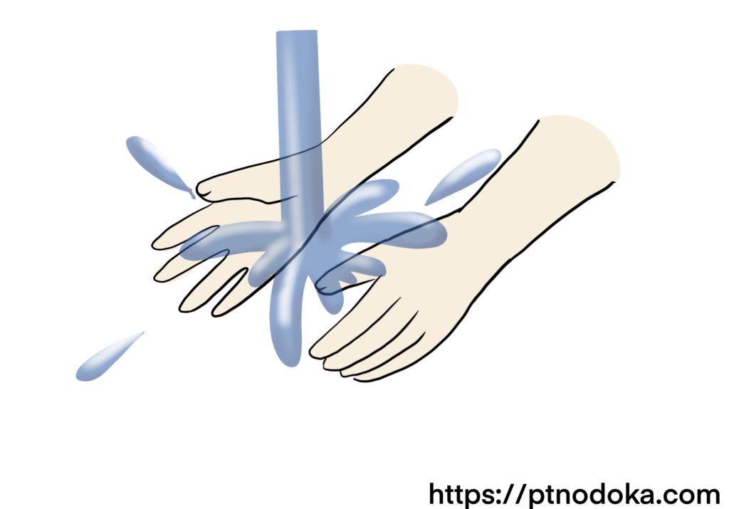 ウィルス感染対策、正しい手の洗い方のイラスト
