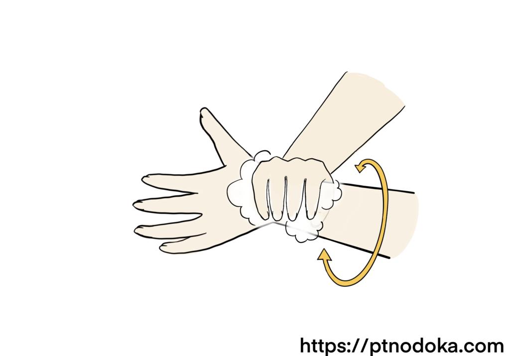 ウィルス感染対策、正しい手の洗い方