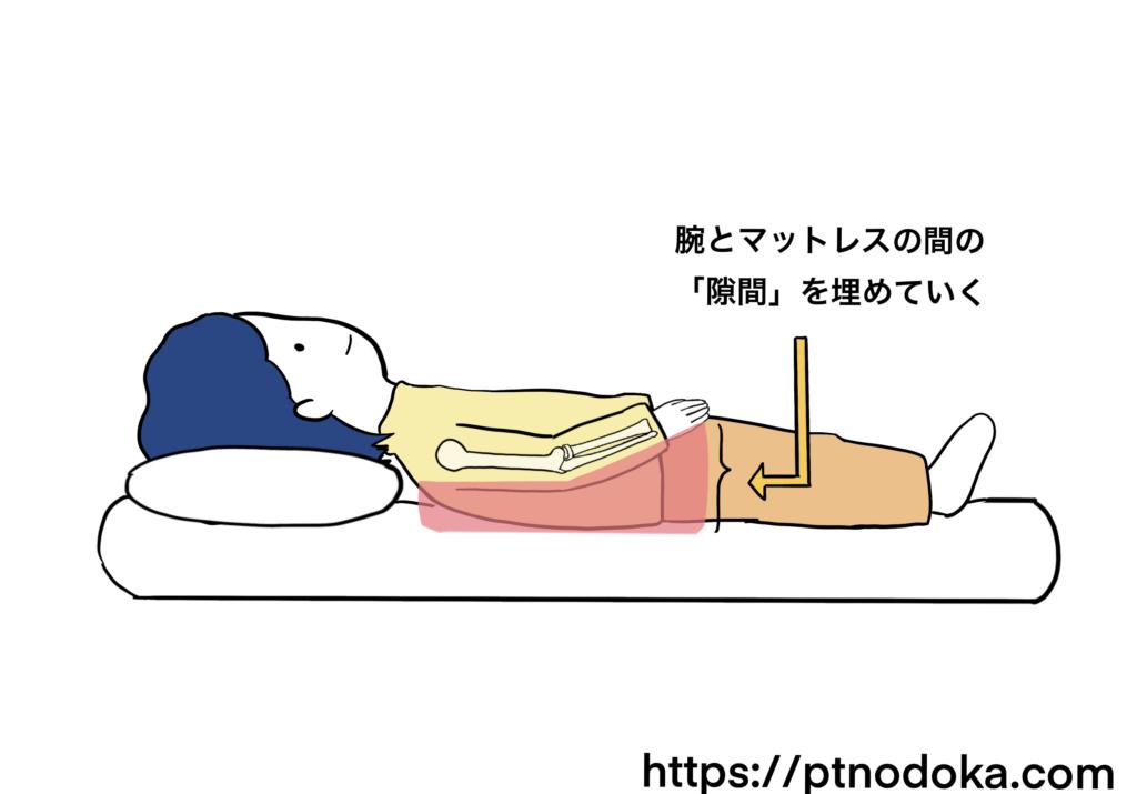 肩枕の作り方、腕の隙間のイラスト