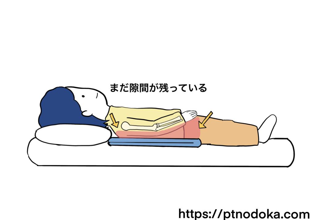 腕枕の作り方のイラスト