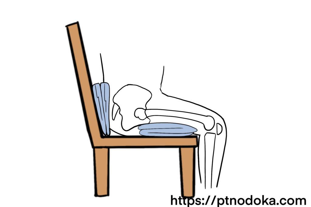 骨盤矯正椅子の簡易的な作り方のイラスト