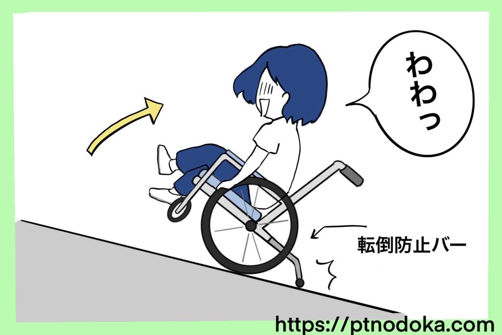 車椅子の転倒防止バーが転倒を防止するイラスト