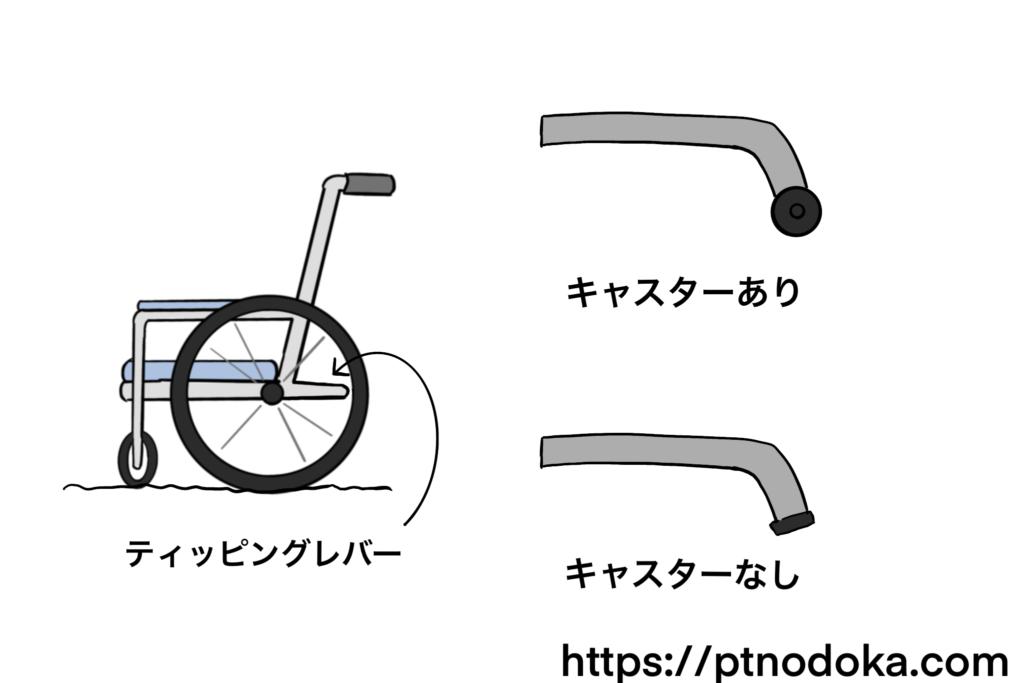 福祉用具の車椅子の転倒防止バーの種類のイラスト