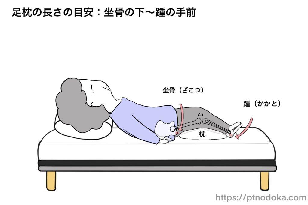 足 が 痛く て 寝れ ない 腰が痛くて足を伸ばして眠れない方へ 浦和整体院