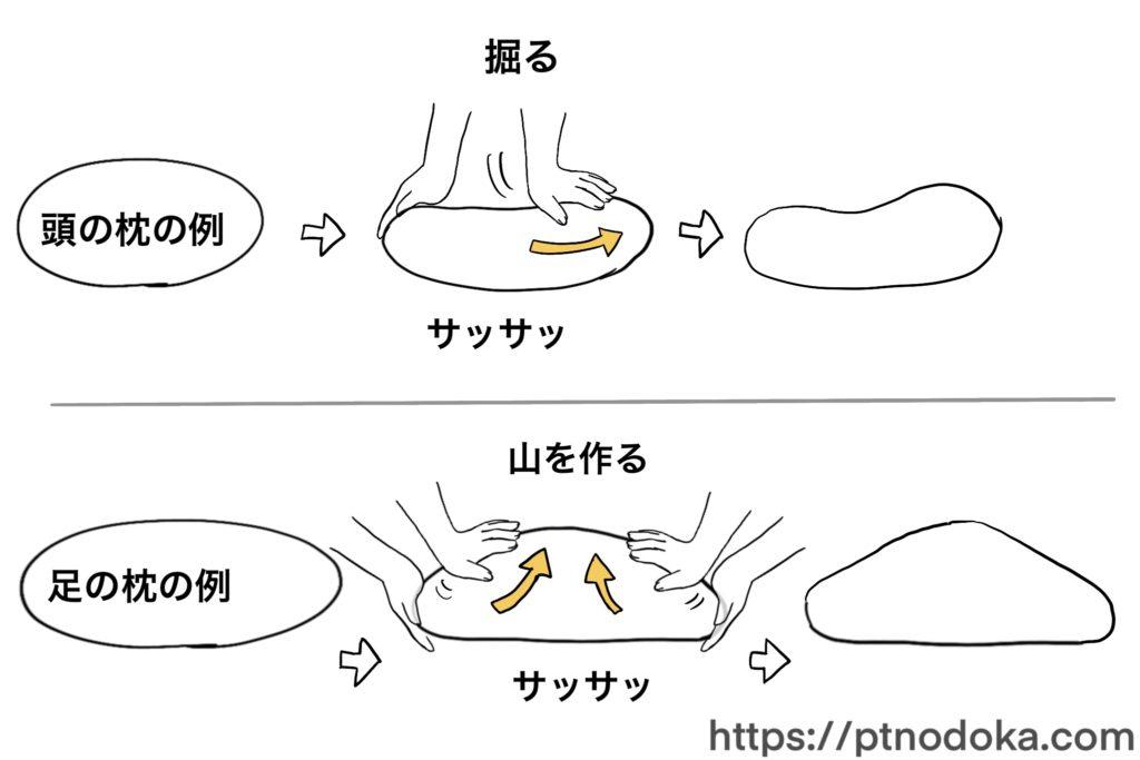 枕の形を変える方法のイラスト
