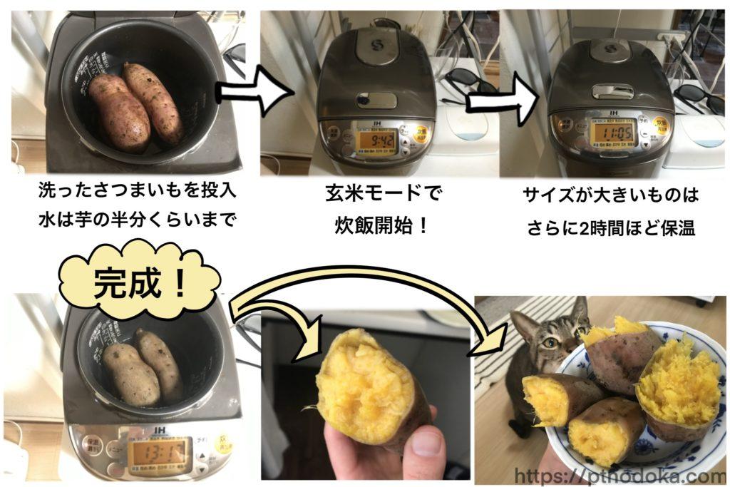 【知らなきゃ損】炊飯器を使ったネットリ美味しい焼き芋の作り方の写真