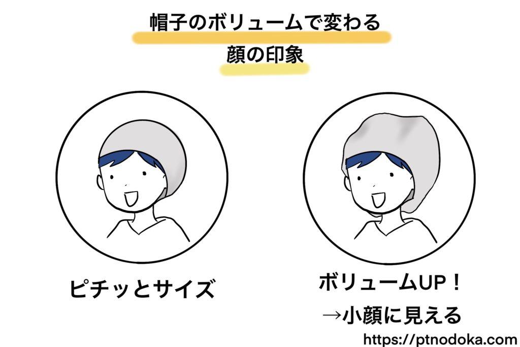 着心地のためなのか?頭部にピッタリしている素材が多い。帽子のボリュームで変わる顔の印象