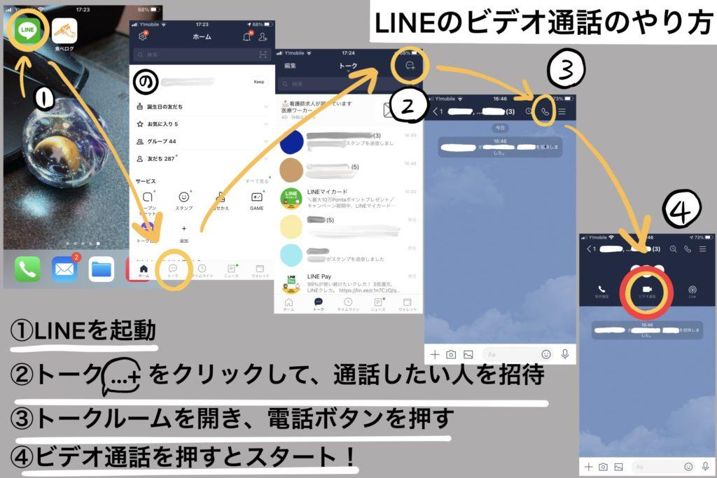 LINEのビデオ通話のやり方(iPhone7使用)